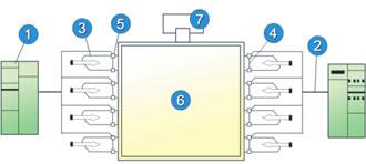 Схема установки устройства ТИГ на ...